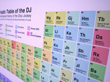 Have You Seen The Periodic Table Of DJs?